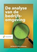 Wim Hulleman Ad Marijs, Analyse van de bedrijfsomgeving