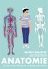 <b>Hélène  Druvert</b>,Anatomie