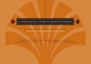 A Genealogical Chart of Greek Mythology