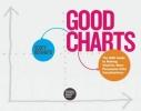 Berinato, Scott, Good Charts
