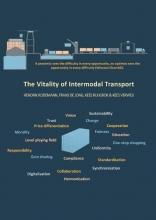 Kees Verweij Hendrik Rodemann  Frans de Jong  Kees Ruijgrok, The Vitality of Intermodal Transport