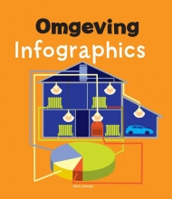 Chris  Oxlade Infographics jr. - Omgeving