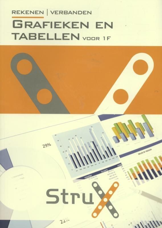 Lisanne Martens,Rekenen verbanden Grafieken en tabellen voor 1F