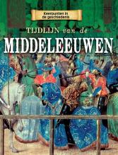Charlie  Samuels Keerpunten in de Geschiedenis - De Middeleeuwen