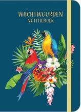 , Wachtwoorden notitieboek