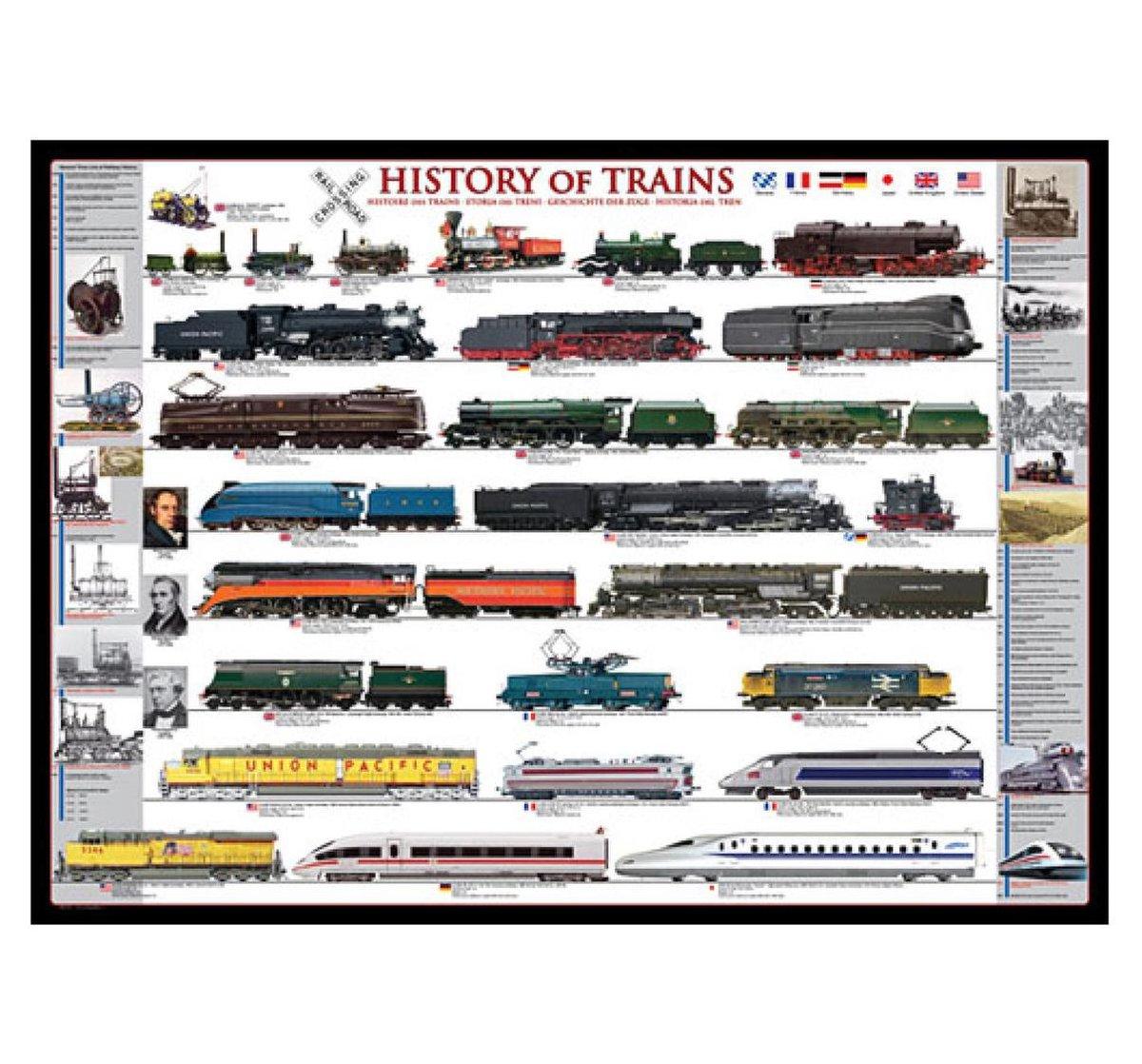 Eur-6000-0251,Puzzel history of trains - eurographics- 1000 stuks