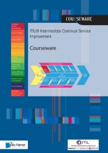 Pelle  Råstock ITIL® Intermediate Continual Service Improvement Courseware