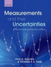 Ifan (Department of Physics, University of Durham) Hughes,   Thomas (Department of Physics, University of Warwick) Hase Measurements and their Uncertainties