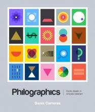 Genis  Carreras Philographics NL