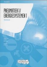 Tr@nsfer-w Pneumatiek1/Energiesystemen1 Leerwb