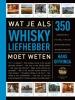 Hans  Offringa,Wat je als whiskyliefhebber moet weten