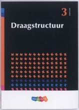 Draagstructuur Deel 3