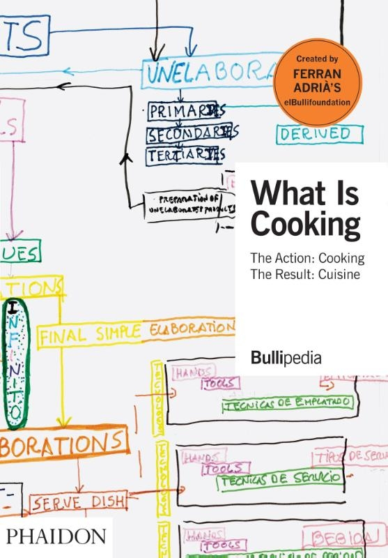 elbulli foundation,What is cooking