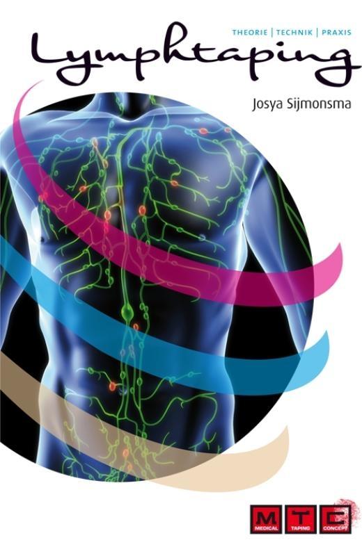 Josya Sijmonsma,Lymphtaping