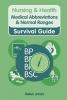 Jones, Helen,Nursing & Health Survival Guide Medical