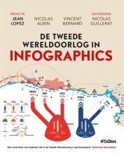 Jean  Lopez, Nicolas  Aubin, Vincent  Bernard, Nicolas  Guillerat De tweede Wereldoorlog in infographics