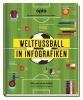 ,Weltfu?ball in Infografiken
