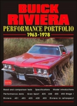 R. M. Clarke Buick Riviera Performance Portfolio 1963-78