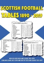 Scottish Football Tables 1890-2019