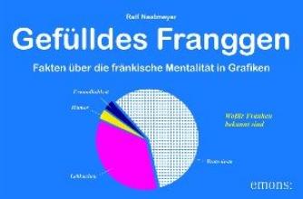 Nestmeyer, Ralf Gefhldes Franggn