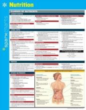 Sparkcharts Nutrition