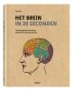 <b>Anil Seth</b>,Het Brein in 30 seconden