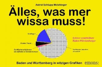 Schlupp-Melchinger, Astrid Älles, was mer wissa muss!