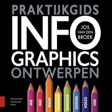 Jos van den Broek , Praktijkgids infographics ontwerpen