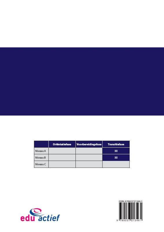 Hanneke Molenaar,Economie en handel Assistent horeca, voeding of voedingsindustrie; Deel 1 van 4