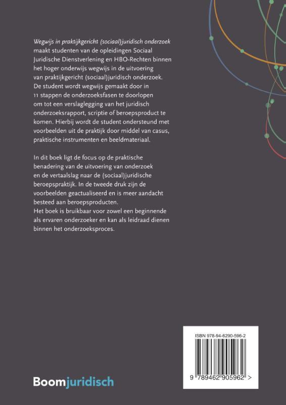 V.A. Meijer Meijer, S.A. Alisentono, A. Kotiso, Bekenkamp Bekenkamp, M.S. Beck-Soeliman,Wegwijs in praktijkgericht (sociaal)juridisch onderzoek