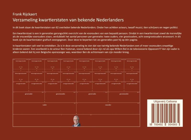 Frank Rijckaert,Verzameling kwartierstaten van bekende Nederlanders