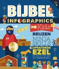 , Bijbel infographics voor kids