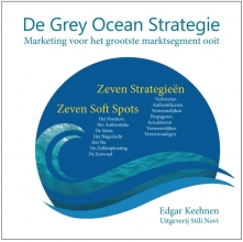 Edgar Keehnen , Grey Ocean Strategie