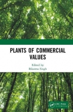 Bikarma Singh Plants of Commercial Values