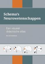 Ben van Cranenburgh , Schema's Neurowetenschappen