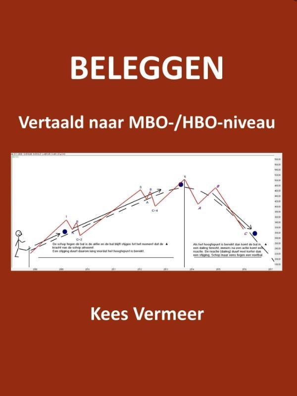 Kees  Vermeer,Beleggen