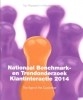 Martine  Ferment,Nationaal benchmark en trendonderzoek Klantinteractie 2014