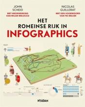Nicolas Guillerat John Scheid, Het Romeinse Rijk in infographics