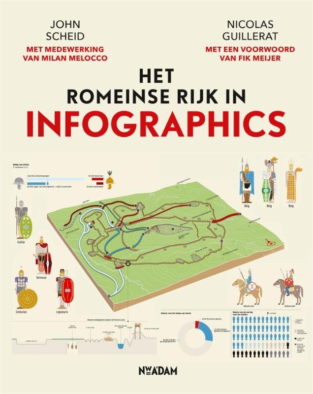 John Scheid, Nicolas Guillerat,Het Romeinse Rijk in infographics