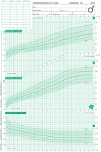 TNO Groeidiagrammen 2010 Nederlandse jongens 1-21 jaar omtrekmaten, zithoogte, beenlengte (50 stuks)