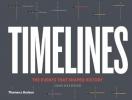 Haywood John, Timelines
