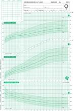 TNO Groeidiagrammen 2010 Nederlandse meisjes 1-21 jaar omtrekmaten, zithoogte, beenlengte (50 stuks)