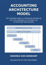 Marinda Van Harskamp , Accounting Architecture Model