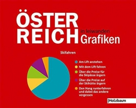 Österreich in leiwanden Grafiken