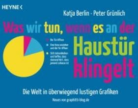 Berlin, Katja Was wir tun, wenn es an der Haustür klingelt