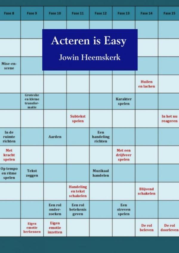 Jowin Heemskerk,Acteren is easy