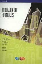 R.F.A.  Sars Tabellen en formules