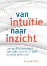 Luc van Esch , Van intuïtie naar inzicht