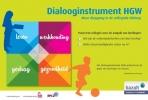 Tijn  Nuyens ,Dialooginstrument HGW