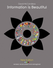 David McCandless Information is Beautiful (New Edition)